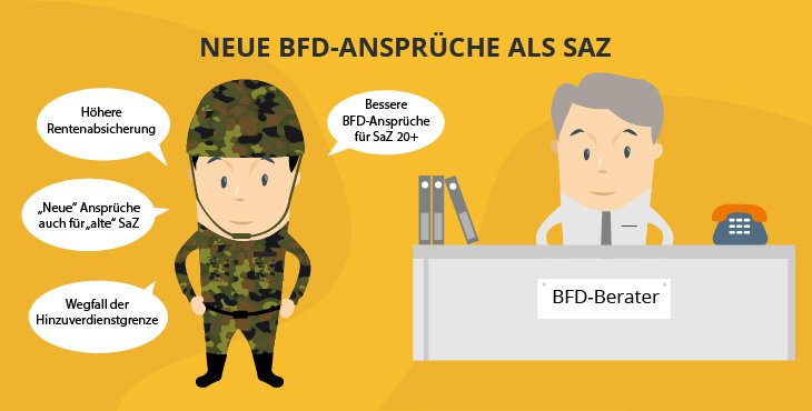 Neue BfD-Ansprüche für Soldaten auf Zeit (SaZ)