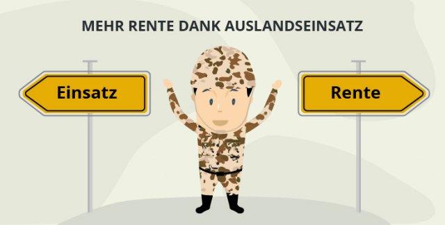 Mehr Rente für Soldaten durch Auslandseinsatz