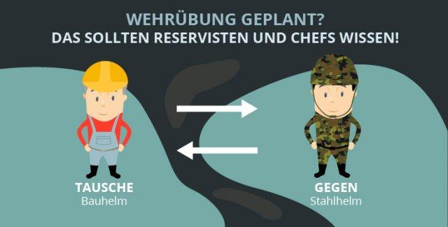 Wehrübung! Was Chefs & Reservisten wissen sollten!