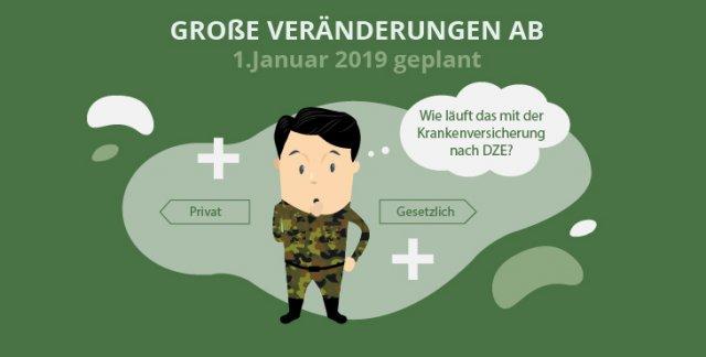 Ab 2019: Wichtige Änderung bei der Beihilfe