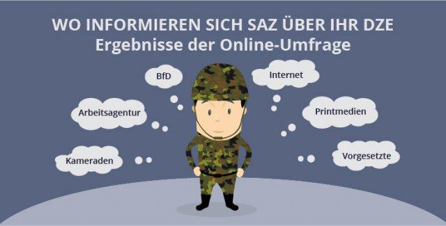 Wo informieren sich Soldaten über ihr DZE?