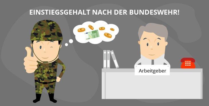 Einstiegsgehalt nach der Bundeswehr!