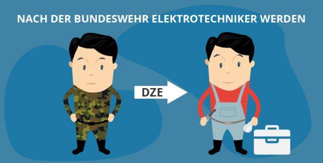 Nach der Bundeswehr Elektrotechniker werden