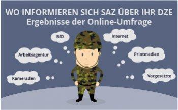 Wo planen SaZ ihre Karriere nach der Bundeswehr?