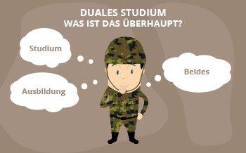 Duales Studium nach der Bundeswehr