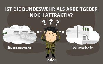 Ist die Bundeswehr als Arbeitgeber noch attraktiv?