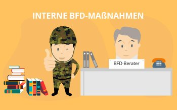 Interne BfD-Maßnahmen: Eine Chance für Bildungsanbieter